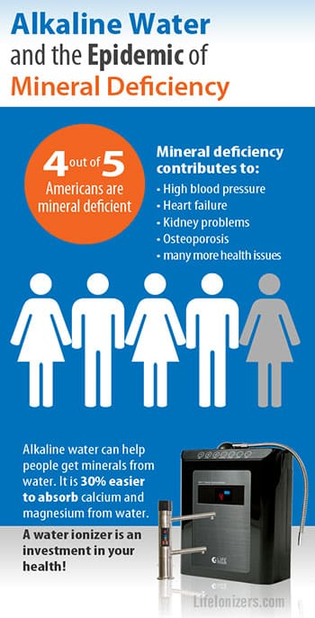 is-alkaline-water-a-health-scam-infographic
