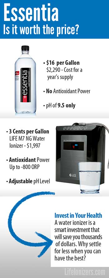 is-essentia-water-alkaline-water