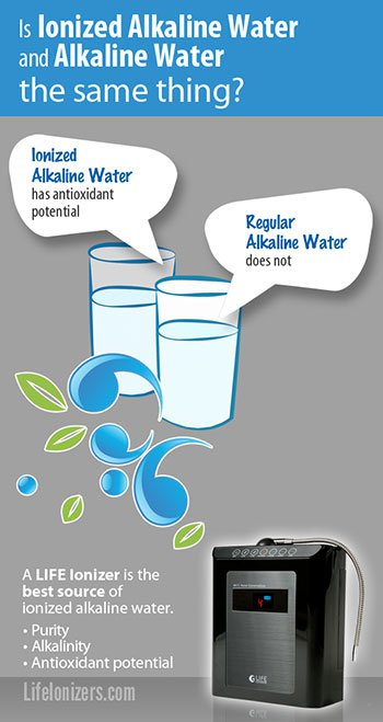 Is Ionized Alkaline Water and Alkaline Water the same thing