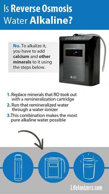 is- everse osmosis water alkaline