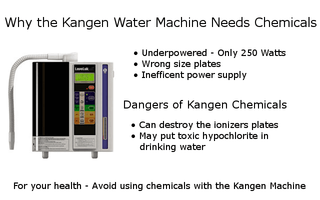 Why the kangen water machine needs chemicals infographic