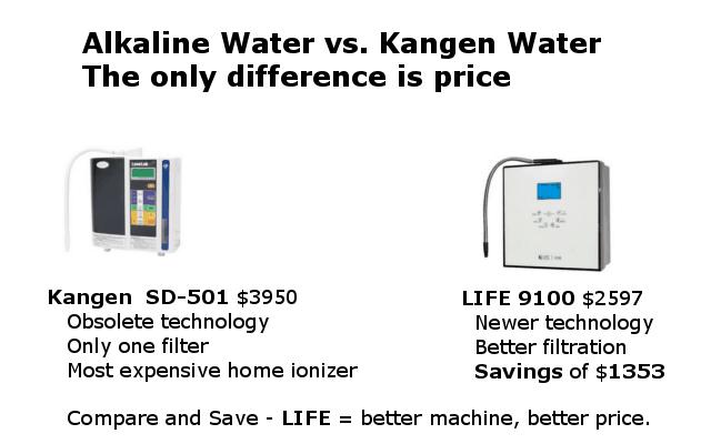 alkaline water ionizer compared to kangen water machine infographic