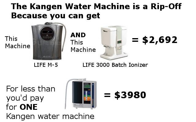 kangen water scam rip off infographic