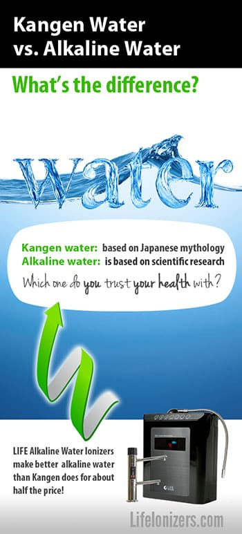 kangen water compared to alkaline water infographic