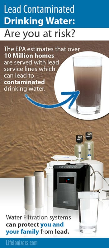 Are you at risk with Lead Contaminated Drinking Water?