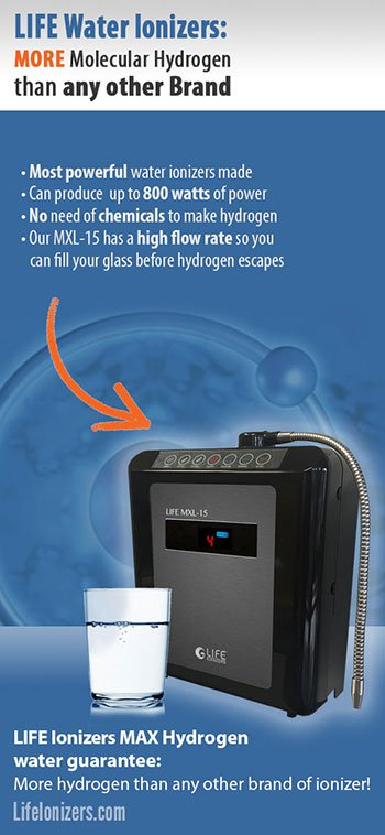 life-water-ionizers-more-molecular-hydrogen-than-any-other-brand-image