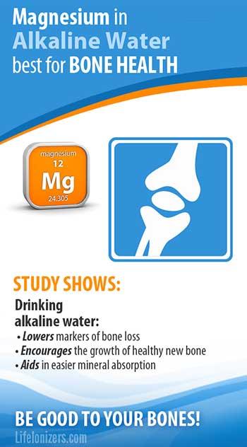 magnesium-in-alkaline-water-best-for-bone-health-infographic