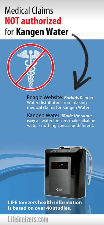 Enagic Kangen Representatives NOT allowed to make health claims?