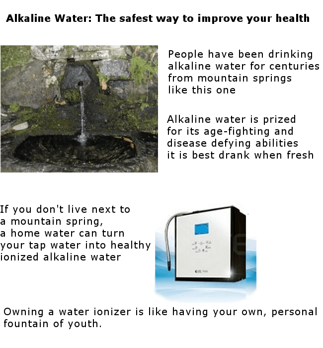 Alkaline ionized water and natural spring water comparison infographic