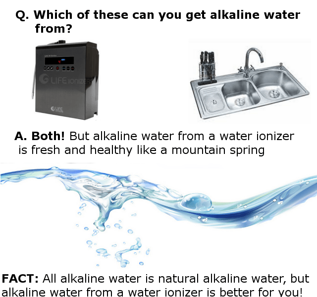 is alkaline water natural water infogrpahic