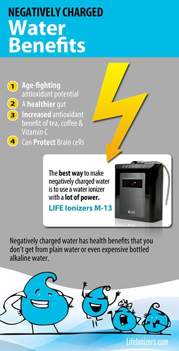 Negatively Charged Water Benefits