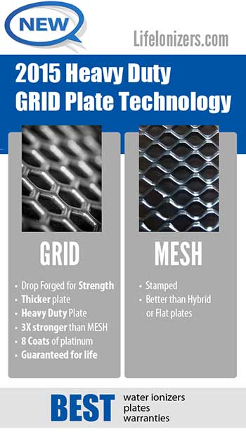 New 2015 Life Ionizers with Heavy Duty GRID Plates Read more: http://www.lifeionizers.com/blog/search/life+ionizers/#ixzz4kfj7bqd7