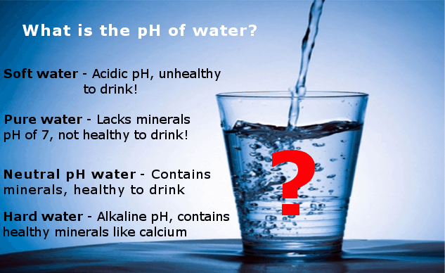 what is the ph of water inhfographic