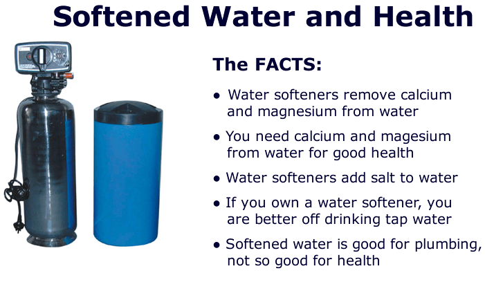 softened water and health infographic