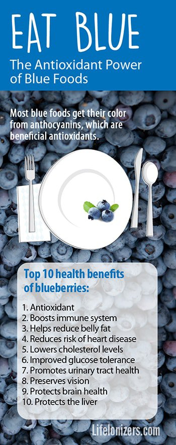 the-alkaline-diet-antioxidant-power-of-blue-foods
