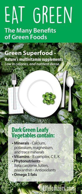 alkaline diet green foods infographic