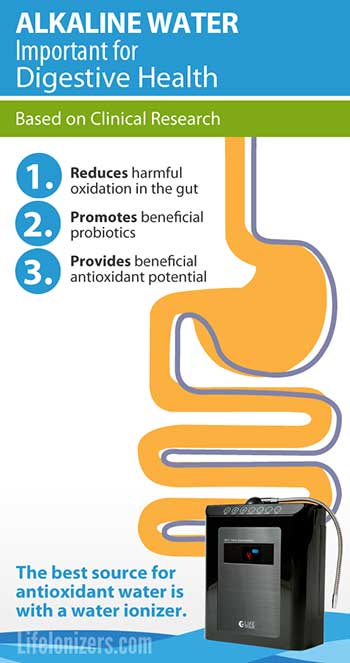 Alkaline water promotes growth of beneficial probiotic microflora in the gut