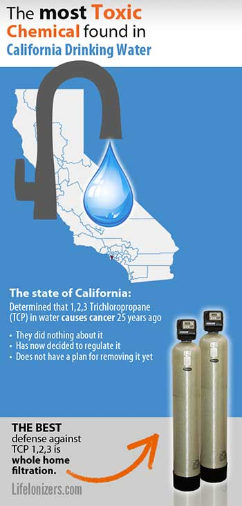The most Toxic Chemical found in California Drinking Water