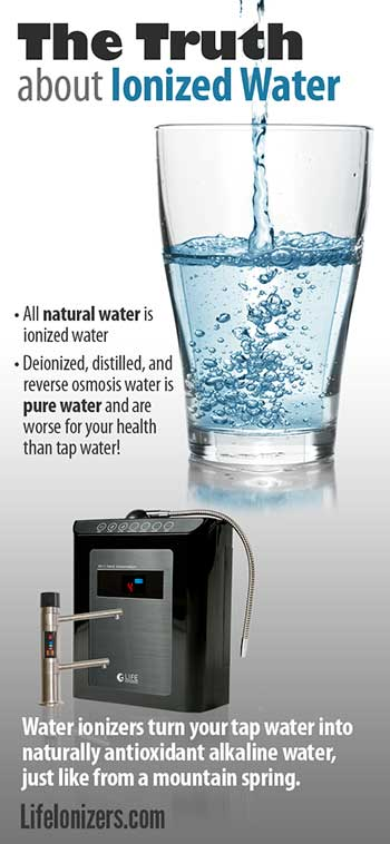 the-truth-about-ionized-water-infographic