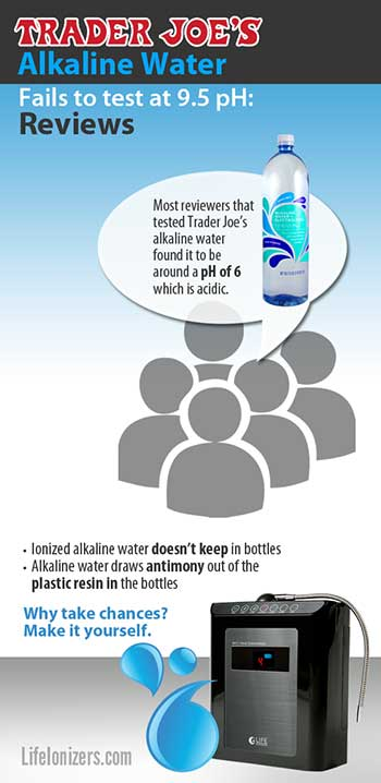trader-joes-alkaline-water-fails-to-test-at-9-image