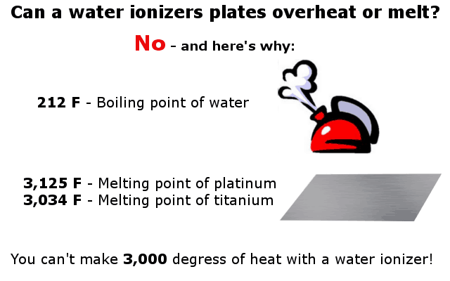 do water ionizer plates melt infographic