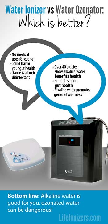 water-ionizer-which-is-better