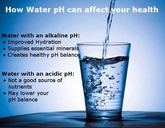 alkaline water pH and your health infographic