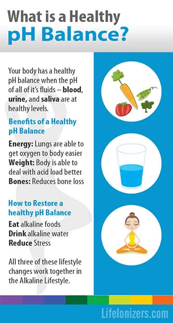 what-is-a-healthy-pH-balance-infographic