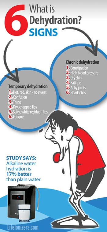 what-is-dehydration-6-signs-of-dehydration