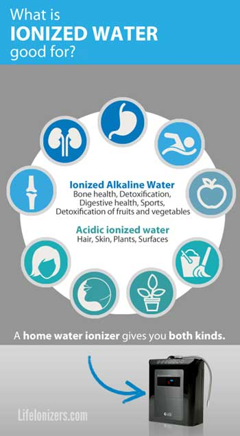 What is Ionized Water Good for?