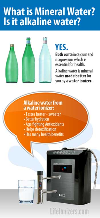what-is-mineral-water-is-it-alkaline-water-infographic