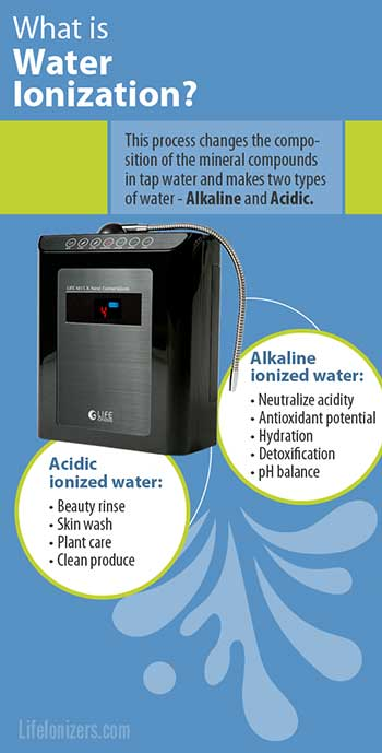what-is-water-ionization-image