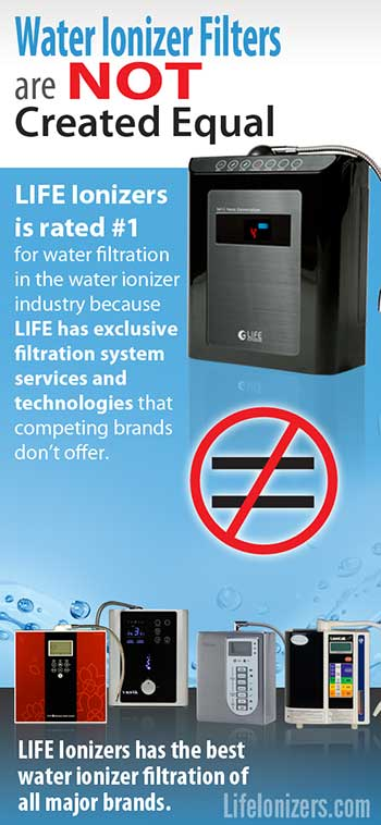 What toxins do water ionizers filter out?