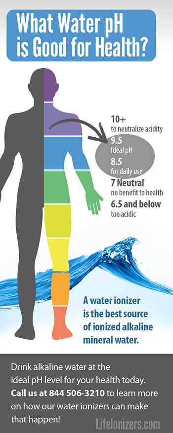 What Water pH is Good for Health?