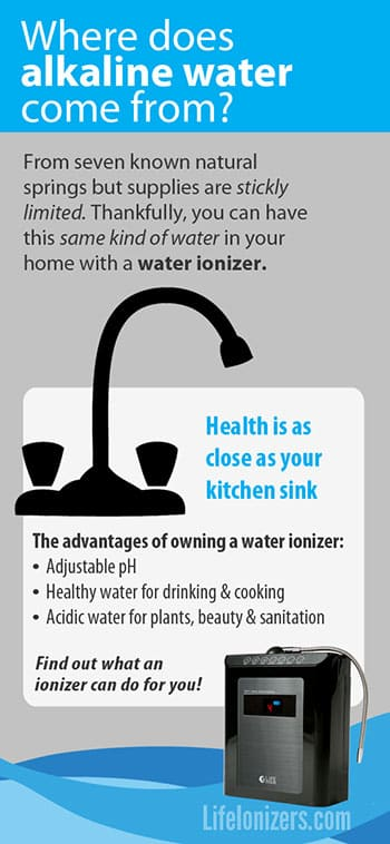 where-does-alkaline-water-come-from-infographic