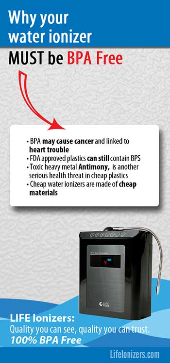 why-your-water-ionizer-must-be-BPA-free-image