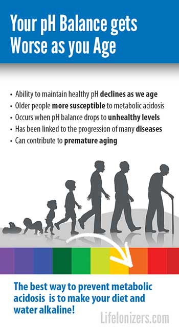 your-ph-balance-gets-worse-as-you-age-infographic
