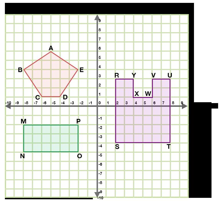 Grade 6 Math Area Of Shape Plotted On Coordinate Plane 6g3