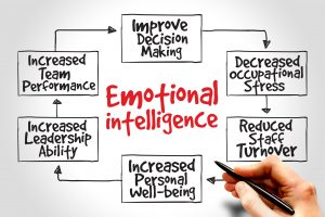emotional-intelligence-is-critical-for-collaboration
