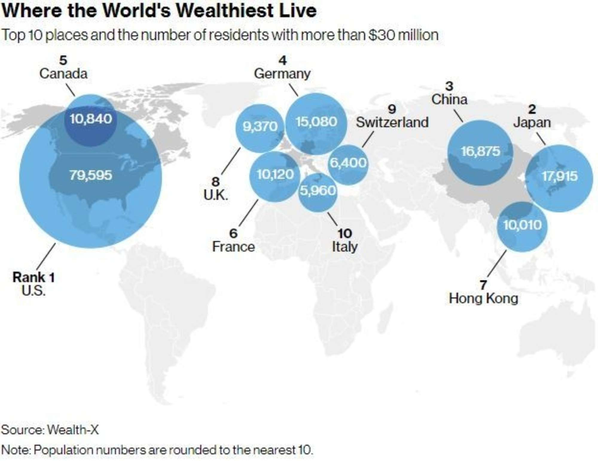Where The Wealthiest Live