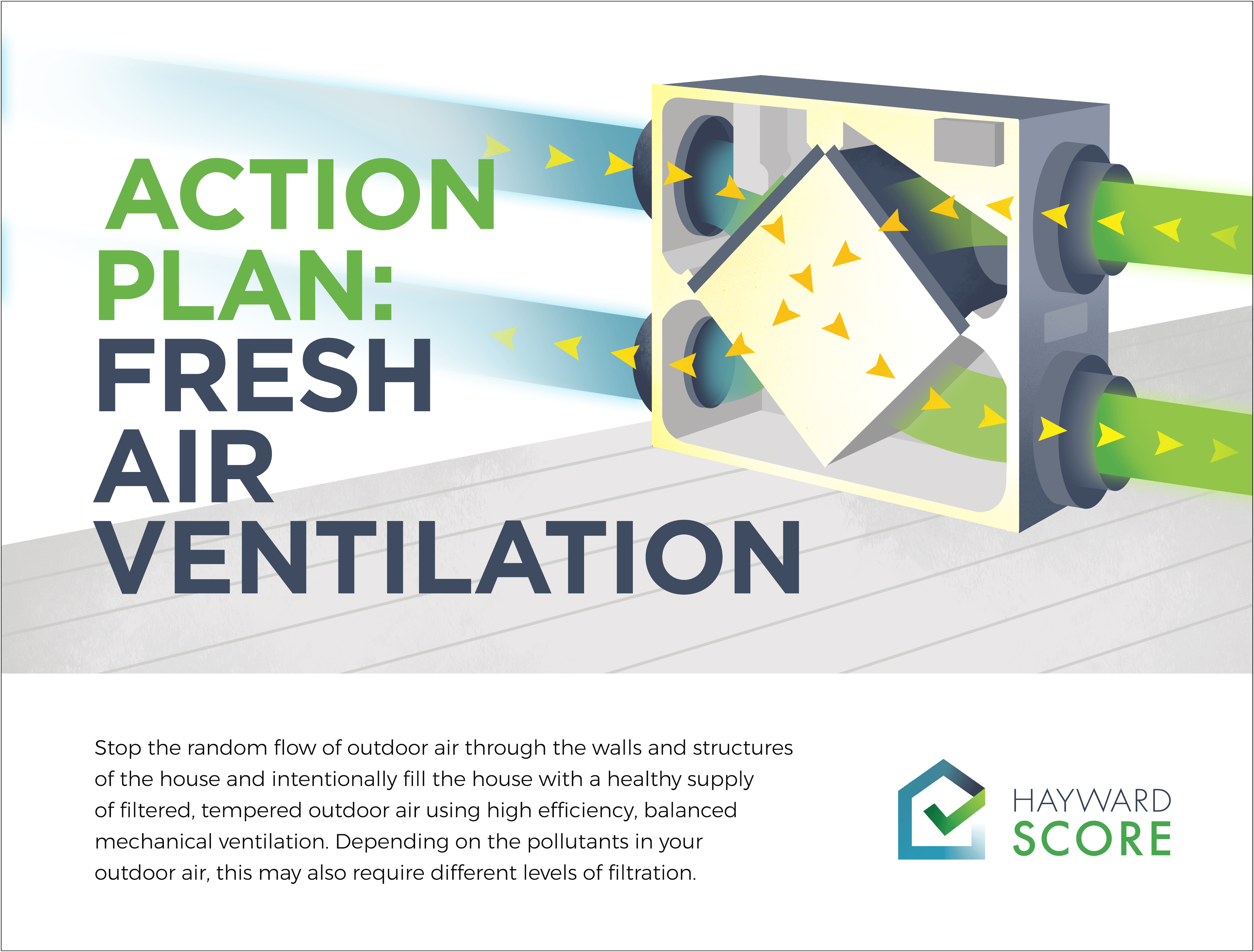 Action Plan: Fresh Air Ventilation