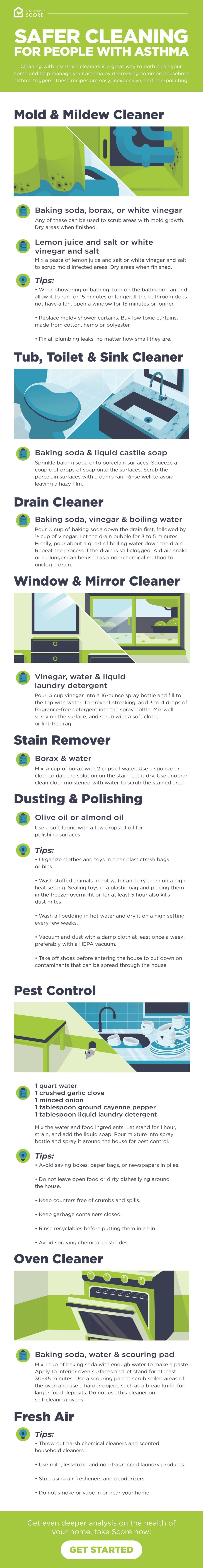 Safer Cleaning For People With Asthma