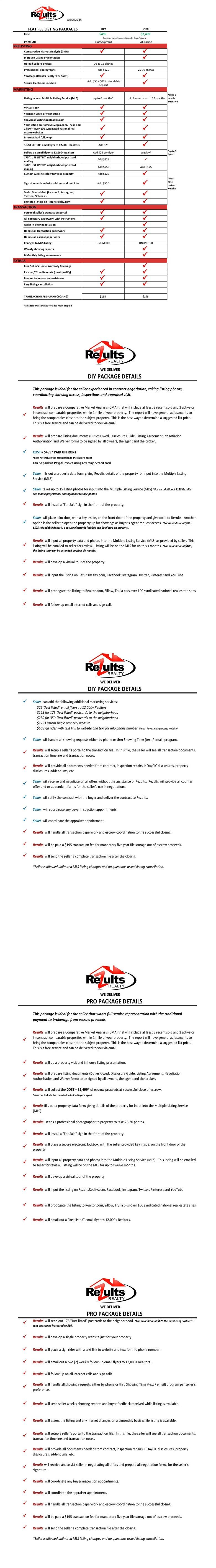 Flat Fee Listing Program