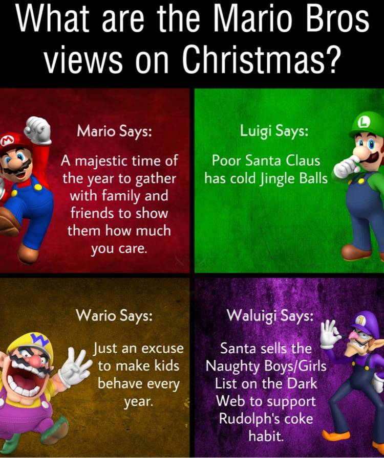 Template Submitted Under Mario Bros Views Wario Waluigi Meme On