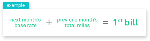 next month's base rate + previous month's total miles = 1st bill