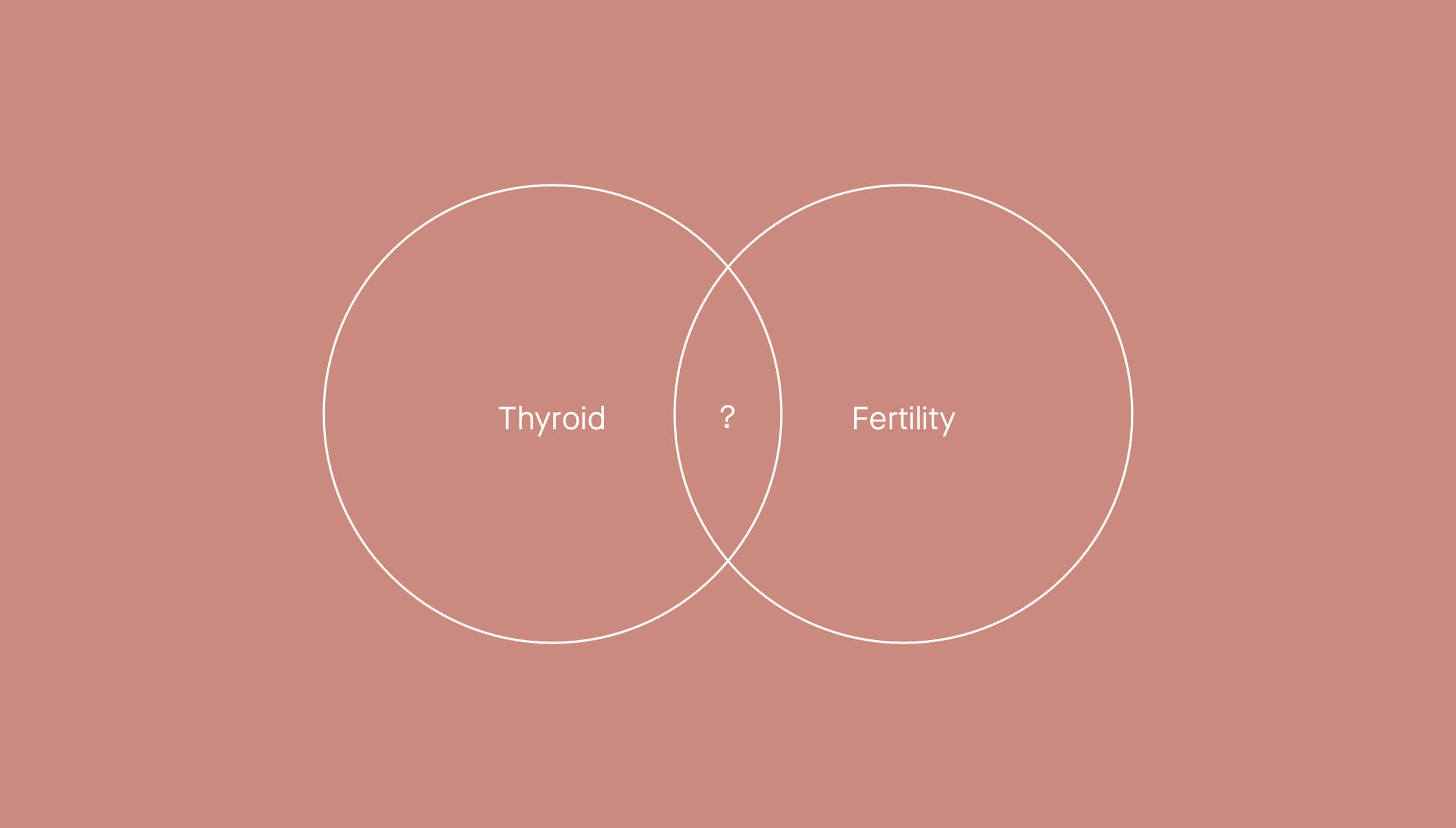 Your Thyroid and Fertility