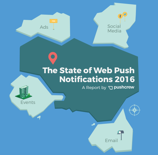 The State of Web Push Notifications