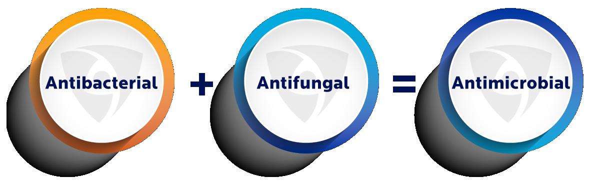 Mbns18 Microban antibacterial antifungal antimicrobial mtime20190225200929