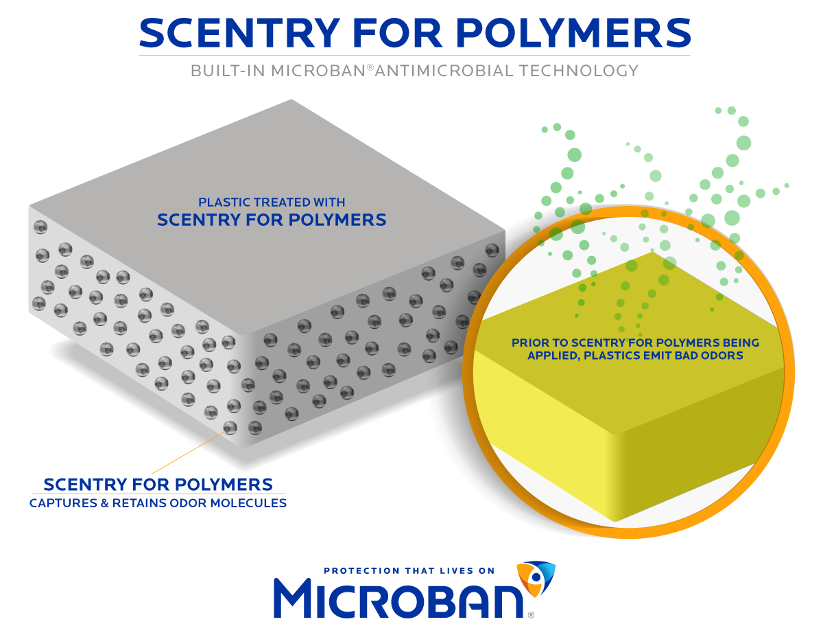 Mbns18 Scentry Polymers Odor Plastic New Visual