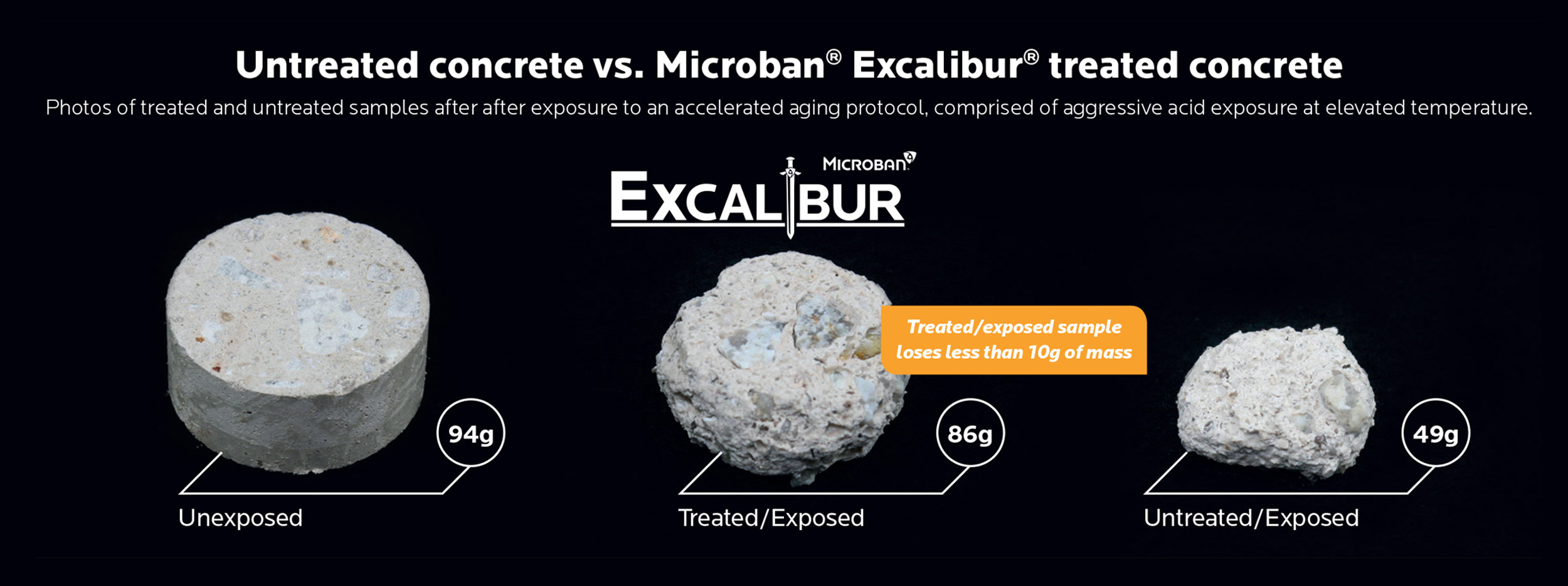 Mbns18 Microban Excalibur Antimicrobial Concrete Solutions 2500Px